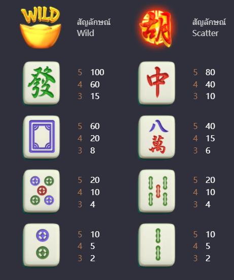 Mahjong Ways-แต้มจ่าย